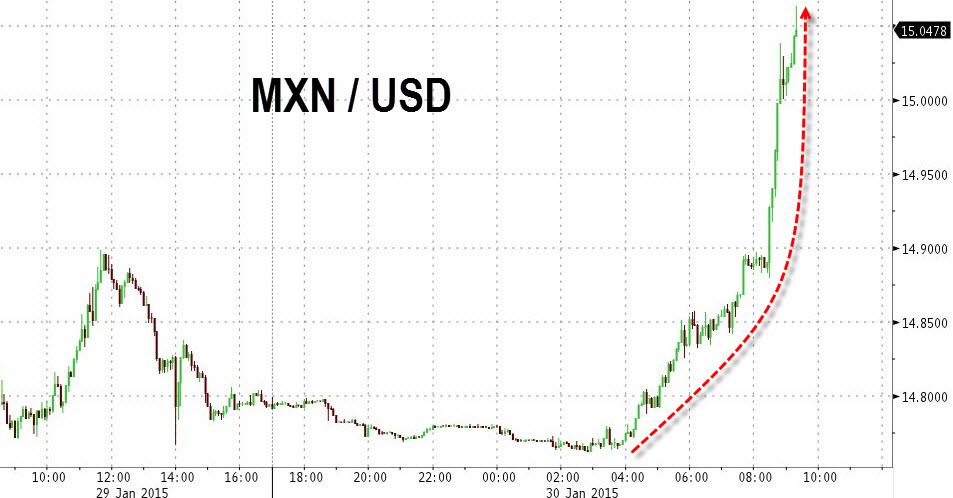 fx peso to usd