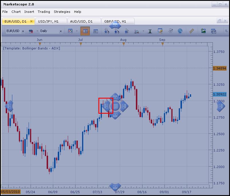 fxcm web trading station