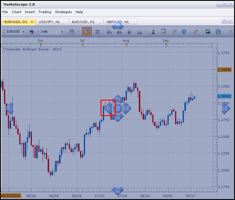 fxcm web trading