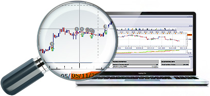 fxcm automated trading