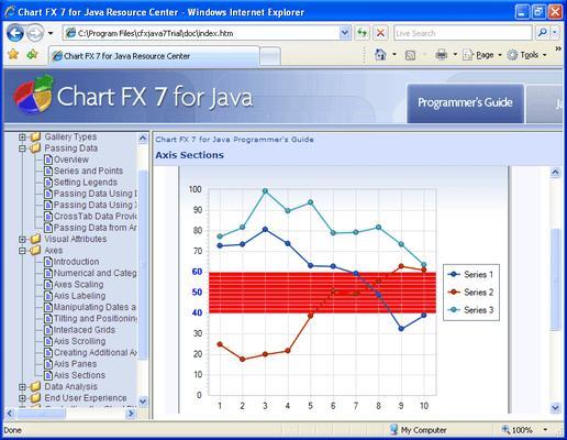 chart fx