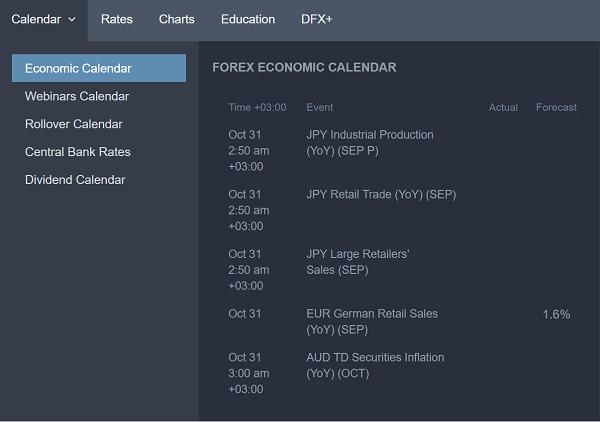 daily fxcm calendar