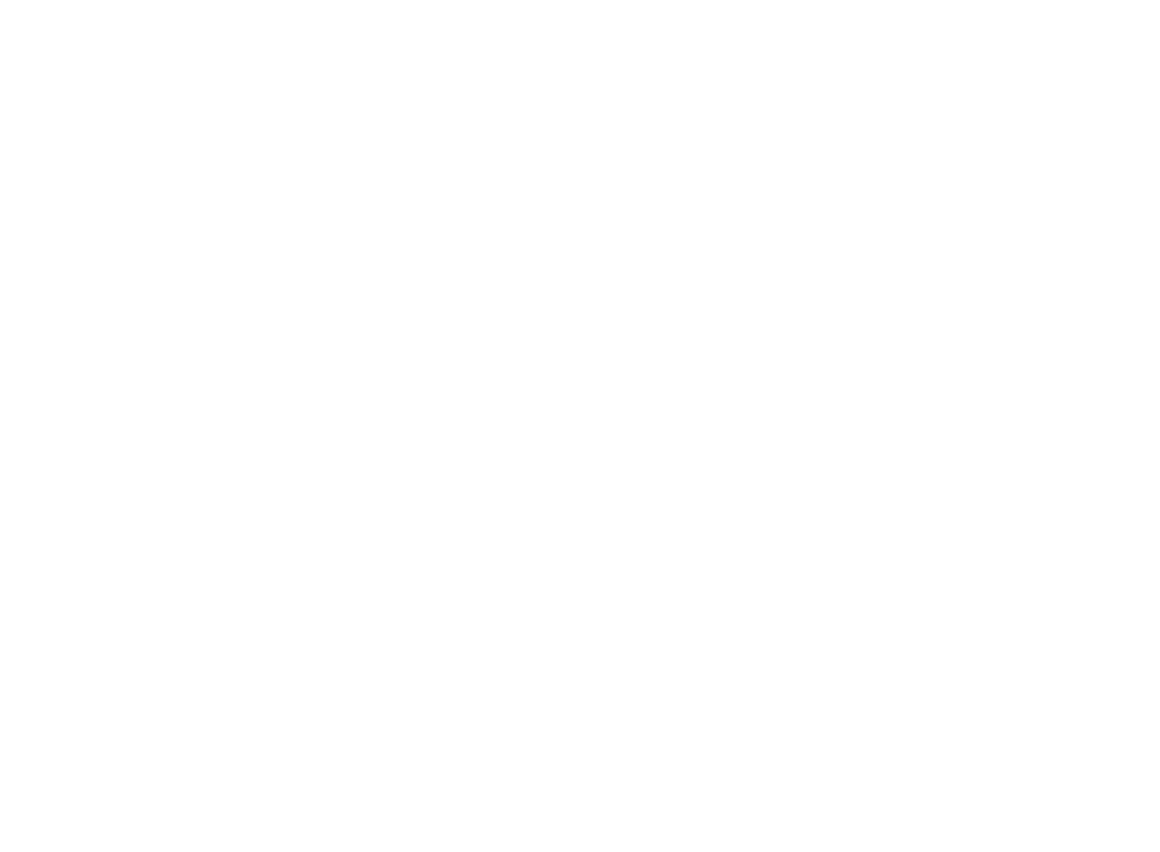 fx central time schedule