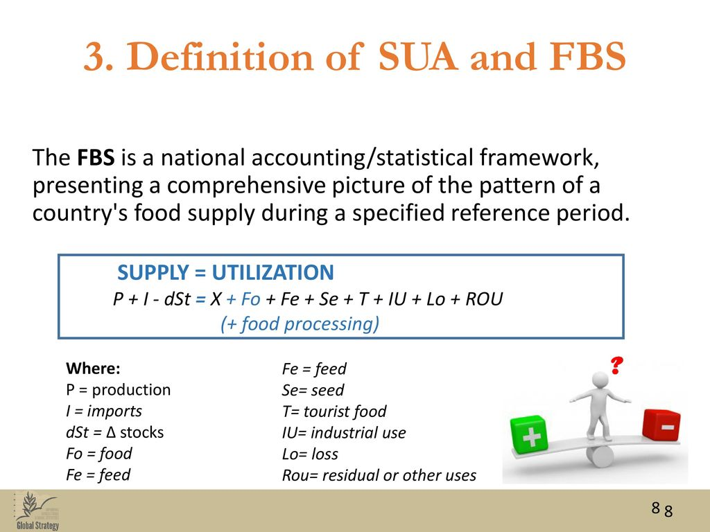definition of fbs