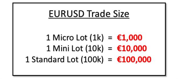 micro lot fx