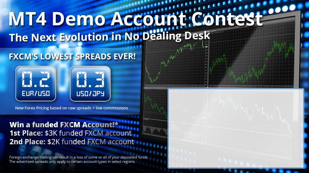 fxcm demo account uk