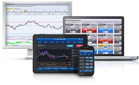 fxcm trading station demo account