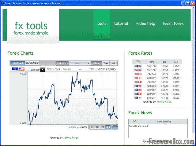 fx trading online