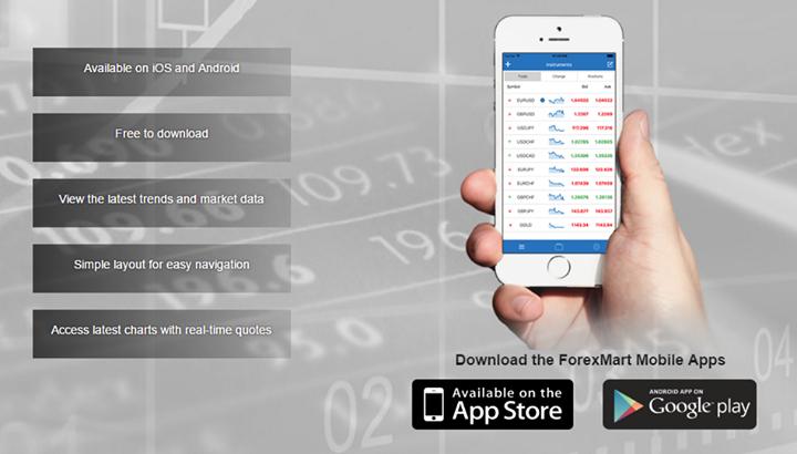 fx download app