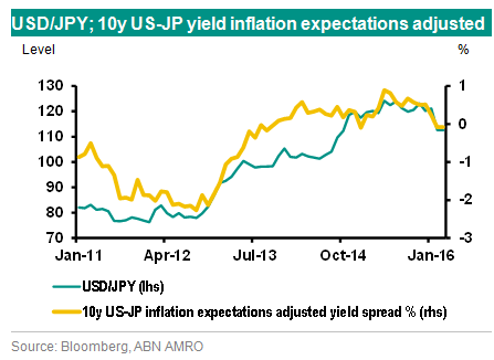 jpy fx rate