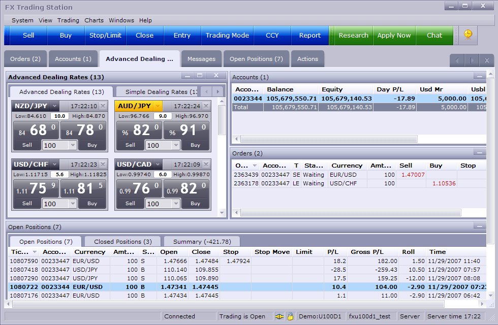 fxcm markets