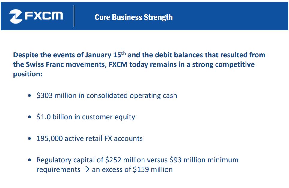 fxcm earnings
