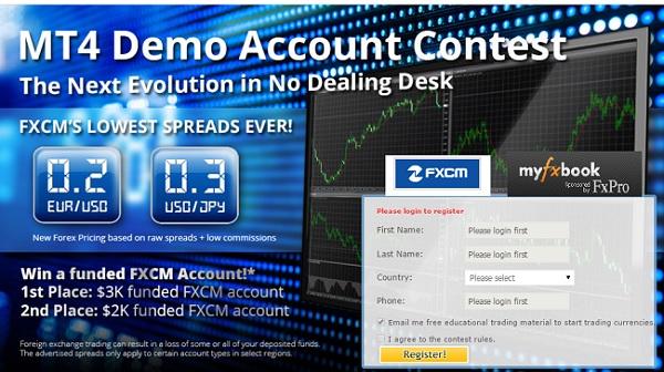 fxcm mt4 demo account