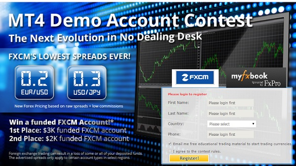 fxcm mt4 demo