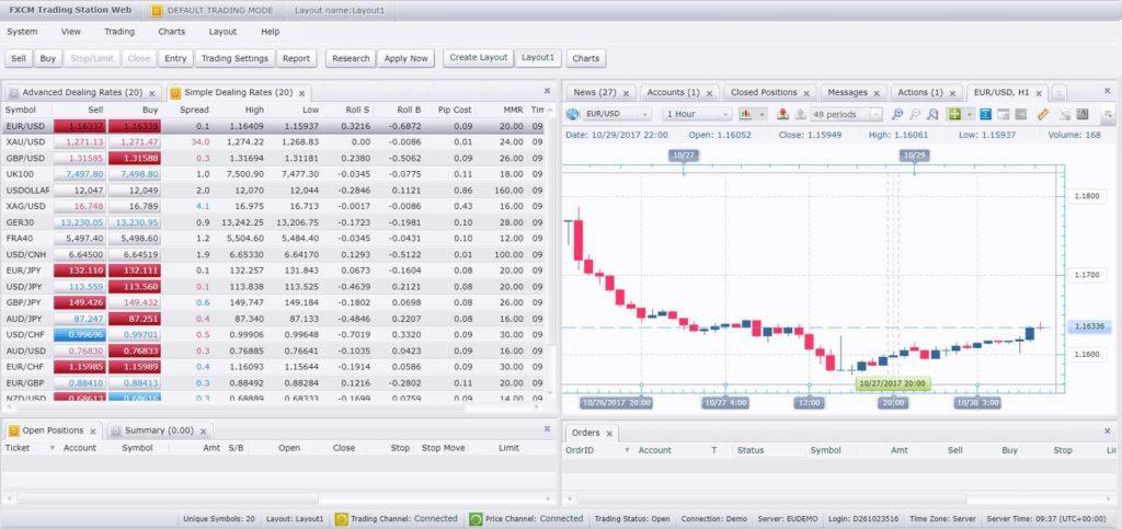 fxcm stocktrading