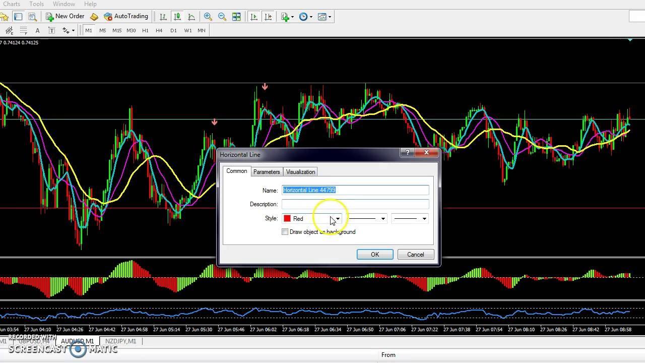 fxcm indicators