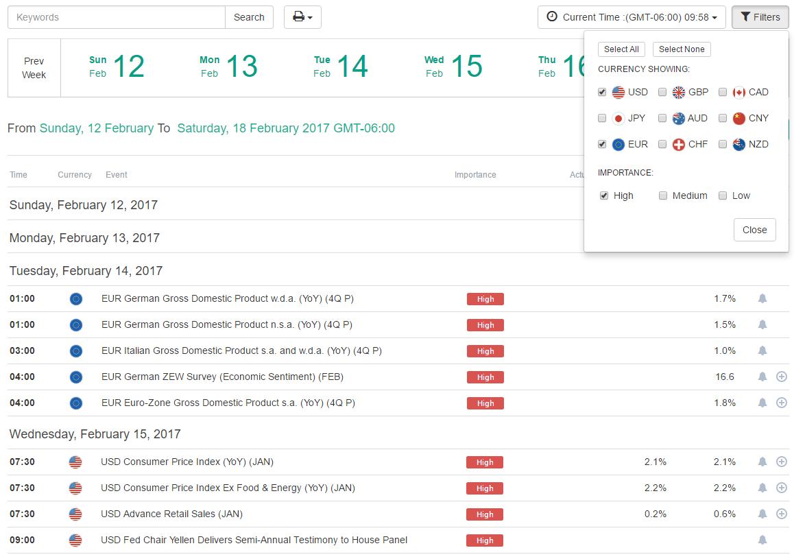 daily fx economic calendar