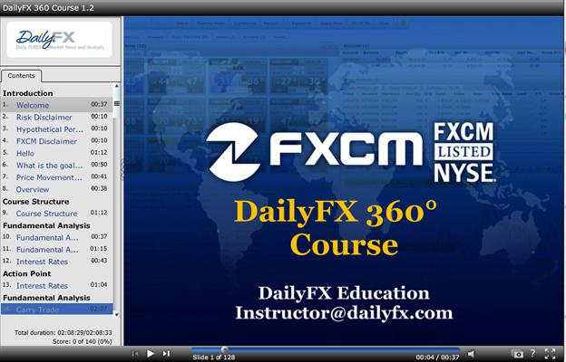 fxcm education