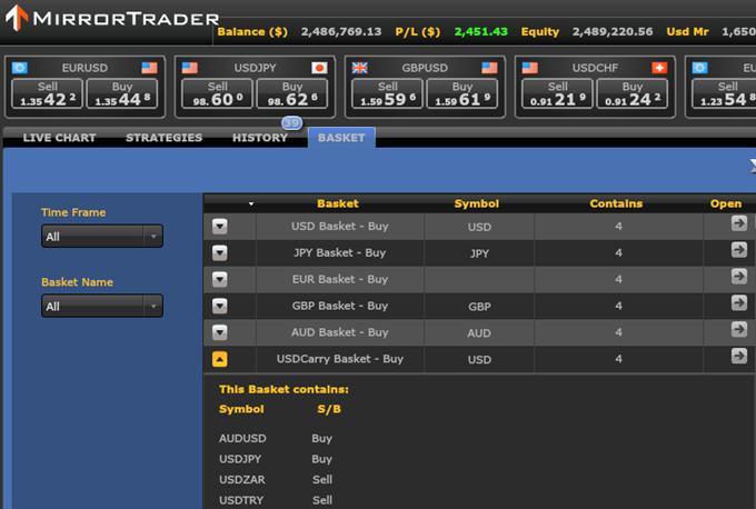 fxcm mirror trading