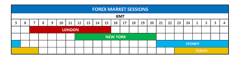 fx trading hours
