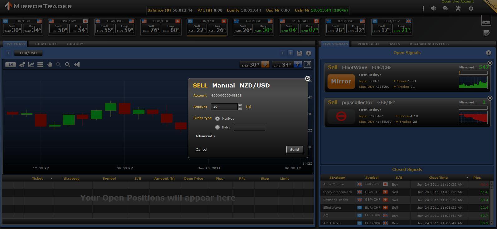 fxcm tradency