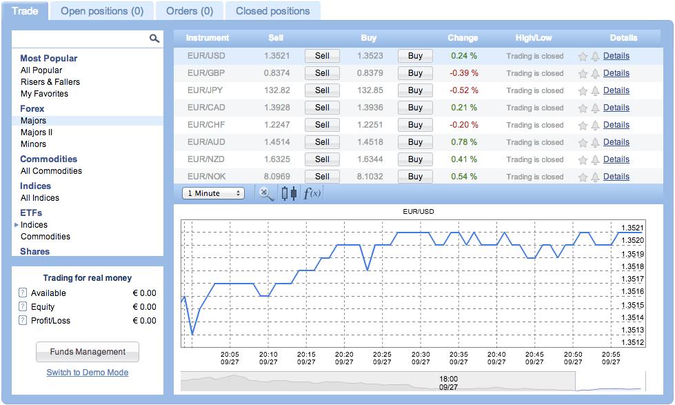 plus500 web trader