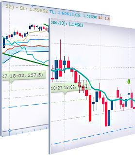 fxcm pre market