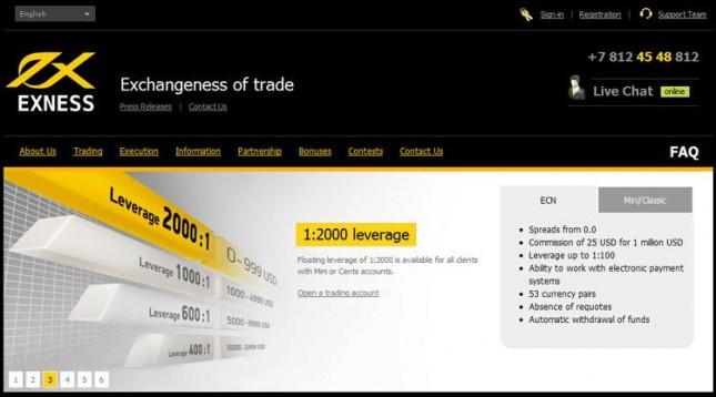 www exness com
