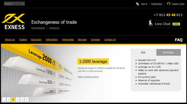 exness forex