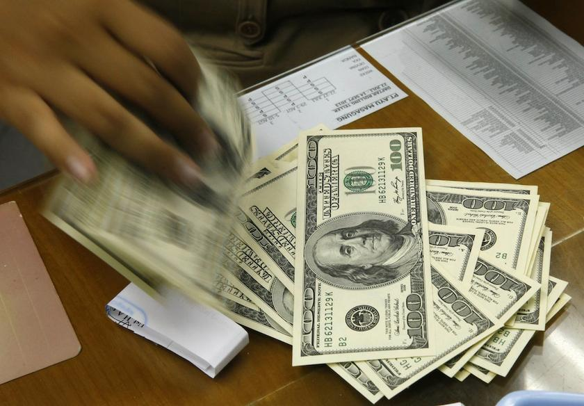 fx dollar