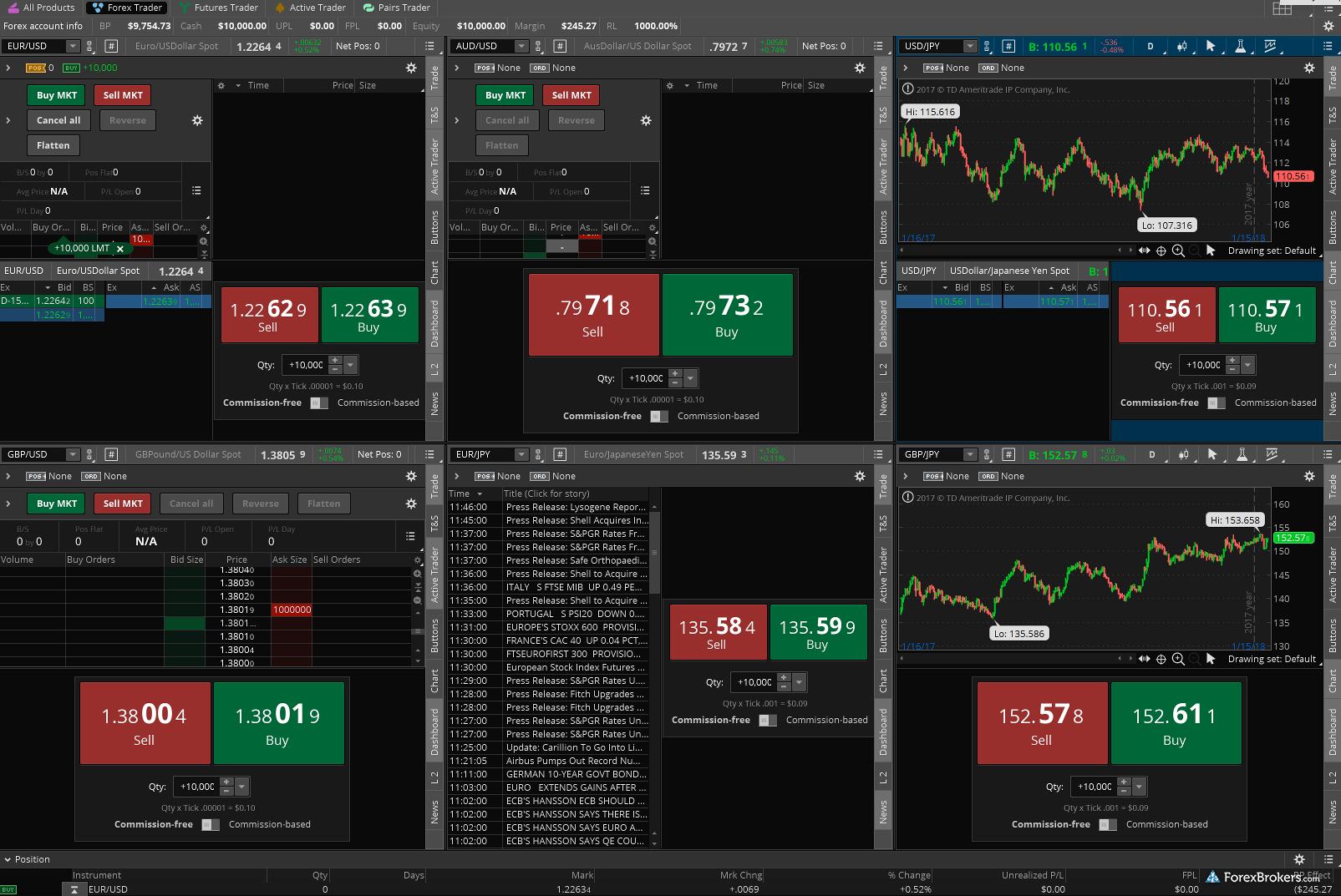 fx trader rates